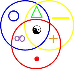 mec symbole